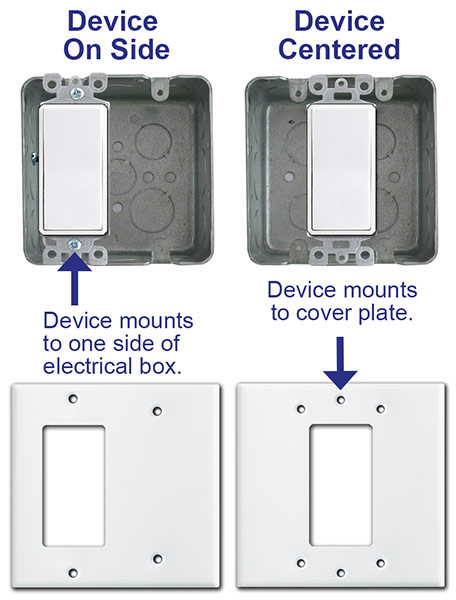 2 gang box with single device