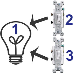 3 Way Switches