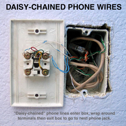 info-daisy-chained-telephone-wires.jpg