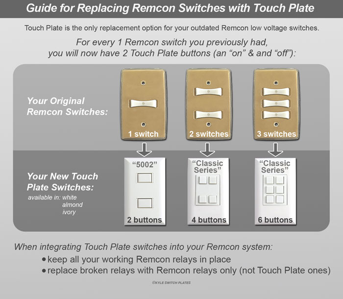 remcon low voltage light switch replacement parts by touch plate