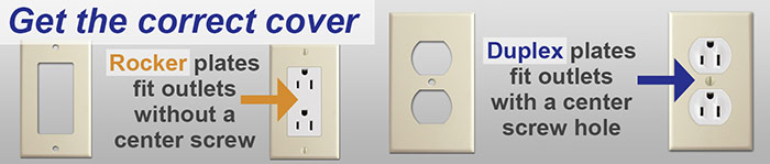 White Outlet Receptacles