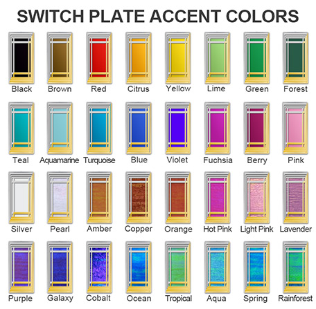 Themed Decorative Wall Plate Colors